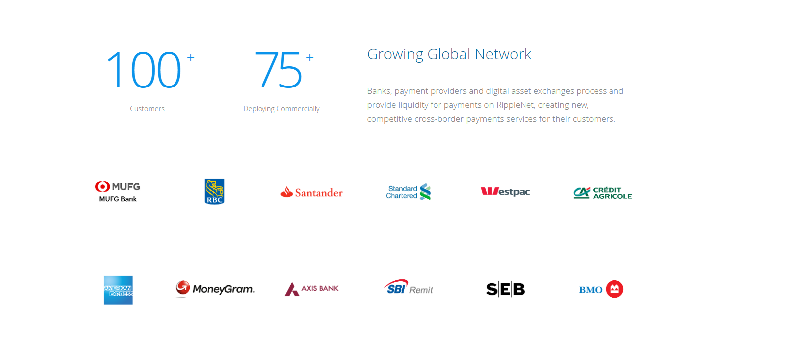 Screenshot Ripple partnerships // source: ripple.com